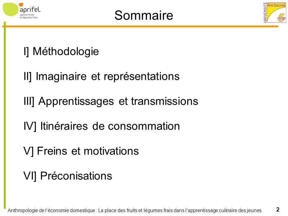 Sommaire I] Méthodologie II] Imaginaire et représentations